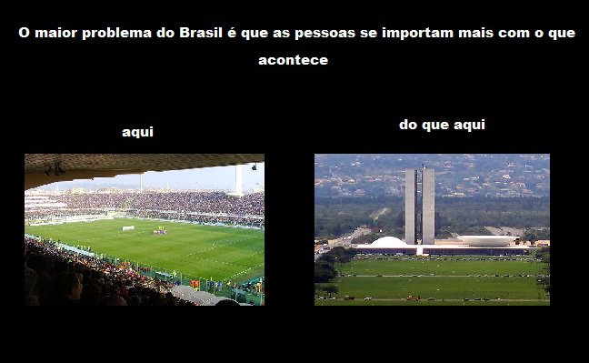 Futebol x Política