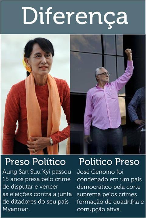A diferença entre preso político e político preso
