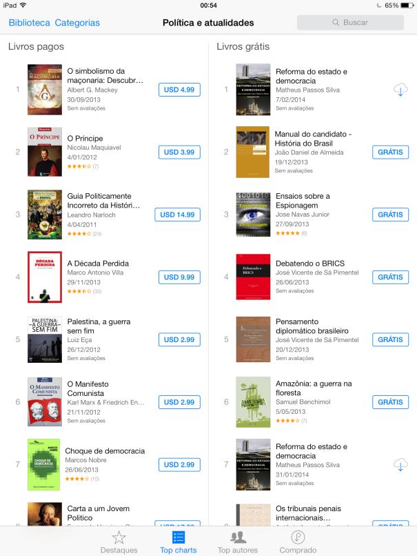 """Ranking de livros gratuitos - seção """"Política e atualidades"""" - na iBooks Store"""
